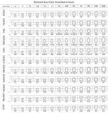 Diamond Carat Weight Chart Mm Best Picture Of Chart