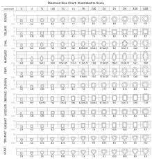 Diamond Millimeter Size Chart Diamond Carat Weight Chart Mm Best Picture Of Chart