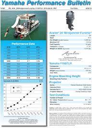 Engine Performance Tests Tahoe Pontoon Boats
