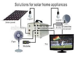 Hampton Bay 16 Ft Solar LED Rope Light82056055SR  The Home DepotSolar Led Lights For Homes