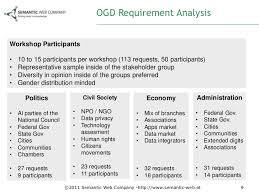 Ogd2011 - Requirements Analysis For An Open Government Data Strategy …