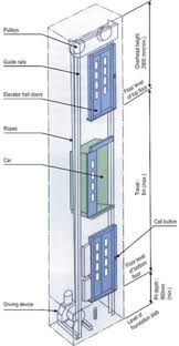 home lifts in mumbai monarch elevator specialist of home lift installation dimension specification