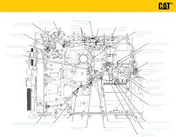 cat c15 ecm wiring diagram solidfonts c12 wiring diagram nilza net