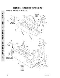 construction equipment parts jlg parts from gciron com hydraulic diagram · decals installation