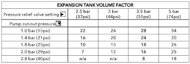 How To Size A Pressure Tank Youtubemp4 Co