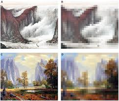 examples of the four types of paintings used a an example of an