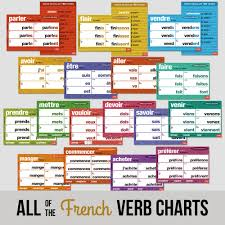 Vouloir Verb Chart All The French Verb Charts Set Of 20
