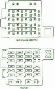 similiar chevy fuse box diagram keywords chevrolet tahoe 5 7l side of dash fuse box diagram car fuse box