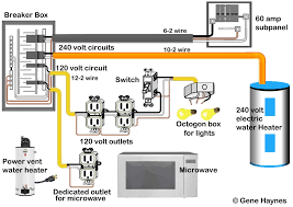 wiring diagram 100 amp breaker box best sub panel wiring diagram Run 100 Amp Sub Panel Wire Size wiring diagram 100 amp breaker box best sub panel wiring diagram originalstylophone
