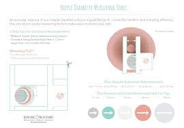 Blog Breast Pump Flange Sizing Get The Right Fit