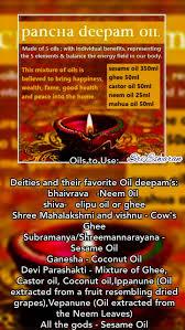 Oils To Use Deities And Their Favorite Oil Deepams Bhaivrava