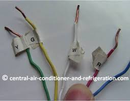 how to change ac thermostats hvac thermostat label