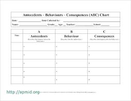 Abc Behaviour Tracking Chart Www Bedowntowndaytona Com