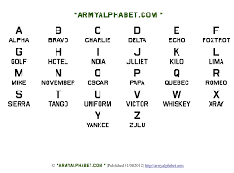 It is used to spell out words when speaking to someone not able to see the speaker. Military Phonetic Alphabet Three Daughter Dad