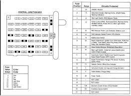 2001 ford econoline van fuse diagram basic wiring schematic 2001 ford e250 fuse panel diagram 2001 econoline fuse box basic wiring schematic 2001 ford econoline relay 2001 ford e350 fuse diagram