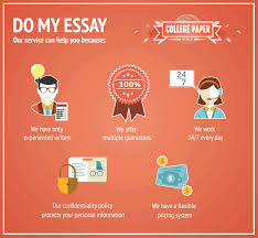 Term Paper Writing  How Do My Term Paper Help