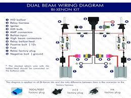 xentec bi xenon wiring diagram wiring diagram doc ➤ diagram h4 6000k xentec wiring diagram ebook schematicdiagram h4 6000k xentec wiring diagram