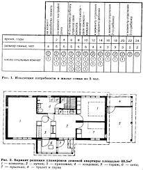 Культура и искусство Типология жилых домов Реферат Учил Нет  Выбирая тип дома рисунок 1 показано как учитывается прогноз развития конкретной семьи на протяжении 24 лет Жилище для семьи состоящей из 3 4 человек