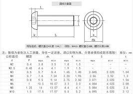 50 100pcs M5 Iso7380 Metric Stainless Steel Button Head Hex Socket Cap Screw Round Head Allen Bolt
