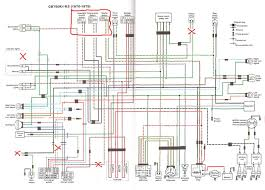 thunder power wiring diagram wiring diagrams and schematics rewired a softail using thunder heart harness v twin forum
