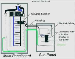 sub panel wiring diagram wiring diagrams sub panel wiring diagram 100 and breaker box wiring diagram and wire info circuit breaker box