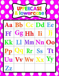 Upper And Lowercase Abc Chart Amazon Com Pink Restickable Uppercase Lowercase Alphabet