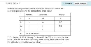 Assets Liabilities Equity Chart Solved Question 7 2 5 Points Save Answer Use The Followin