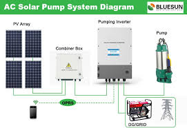 solar water pump price solar water pump price solar water pump price solar water pump price manufacturers and suppliers on com