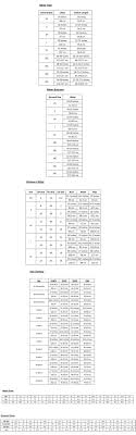Oxford Jacket Size Chart Oxford Size Guide