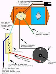 mopar orange box wiring diagram ford electronic ignition wiring 1970 dodge challenger wiring diagram at Mopar Wiring Diagram