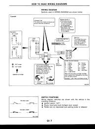 s14 dash wiring diagram facbooik com S13 Ka24de Wiring Harness s14 ka wiring diagram wiring diagram and fuse box diagram images s14 ka24de wiring harness diagram
