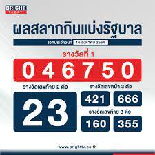 ตรวจหวย 16 สิงหาคม 2564 ผลสลากกินแบ่งรัฐบาล รางวัลที่ 1 คือ 046750
