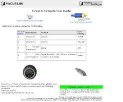 s video to composite video adapter pinout diagram ru s video to composite video adapter diagram