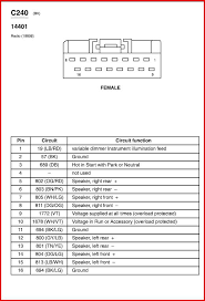 2006 ford crown victoria wiring color codes wiring diagrams 2008 ford f250 radio wiring diagram at 2008 F250 Stereo Wiring Harness