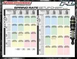 Traxxas Spring Color Chart Check Out The Pro Line Racing Powerstroke Performance Shock