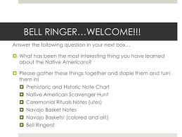 Ppt Bell Ringer Welcome Powerpoint Presentation Free