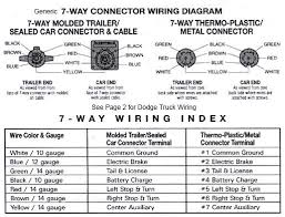 trailer wiring diagram truck side diesel bombers Fisher Plow Wiring Diagram Dodge trailer wiring diagram truck side trailo2 jpg