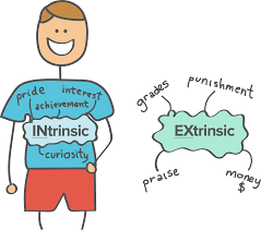 motivation article article behavior khan academy cartoon showing the difference between intrinsic and extrinsic motivation the boy s intrinsic motivations come from in him and include things like