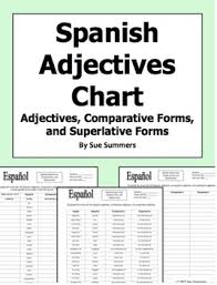 Superlatives Chart Spanish Adjectives Comparatives And Superlatives Practice Chart