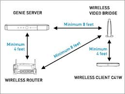 wiring diagram for directv genie the wiring diagram directv wiring diagram whole home dvr nodasystech wiring diagram
