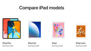 Ipad 4 Comparison Chart Apple Ipad Vs Ipad Air Vs Ipad Mini Vs Ipad Pro Which