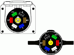 ford pin trailer connector wiring diagram wiring diagrams 7 pin trailer harness printable wiring diagrams base