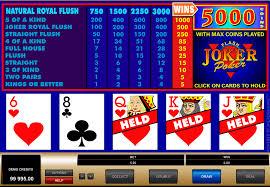 Free Video Poker Strategy Charts Video Poker Strategy Casino Atopia Online