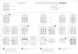 Site Map Template 16 Site Map Templates Pdf Excel Free Premium Templates
