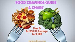 Food Cravings Goodbye Guide The Meaning Of Cravings