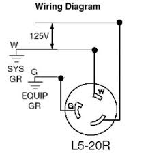 l5 30r wiring not lossing wiring diagram • l5 30r receptacle wiring diagram wiring diagram third level rh 1 2 14 jacobwinterstein com l5 30r receptacle l5 30r wiring diagram
