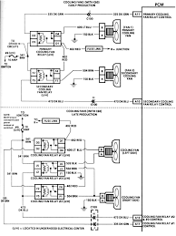 horn wiring diagram 1987 corvette wiring diagram schematics cooling off that c4 corvette grumpys performance garage