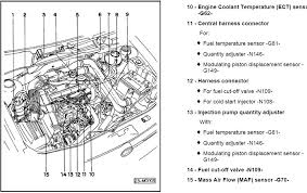 1 8t parts diagram wiring diagram and ebooks • vw passat engine parts diagram volkswagen diagram vw 1 8t engine diagram audi a4 1 8t engine diagram