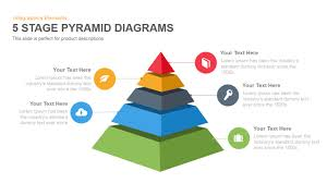 Diagram Of A Pyramid 5 Stage Pyramid Diagrams Powerpoint Template And Keynote