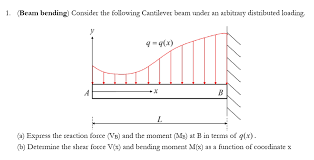 Consider the following Cantilever beam under an ar